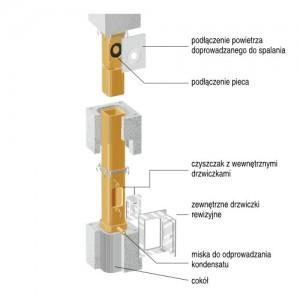 System kominowy {Uciechowski Uni-las 20/20cm}
