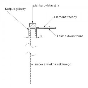 Listwa dylatacyjna przyokienna z siatką bez uszczelką {Bella Plast BP13 MINI BU L300 PCV 3000mm}